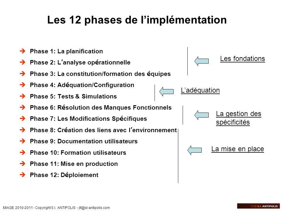 MIAGE 2010-2011 - Copyright S.I. ANTIPOLIS - jlt@si-antipolis.com Les 12 phases de limplémentation Phase 1: La planification Phase 2: L analyse op é r