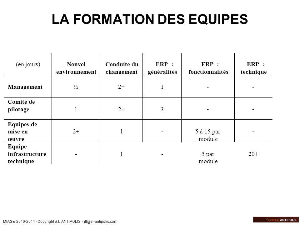 MIAGE 2010-2011 - Copyright S.I. ANTIPOLIS - jlt@si-antipolis.com LA FORMATION DES EQUIPES