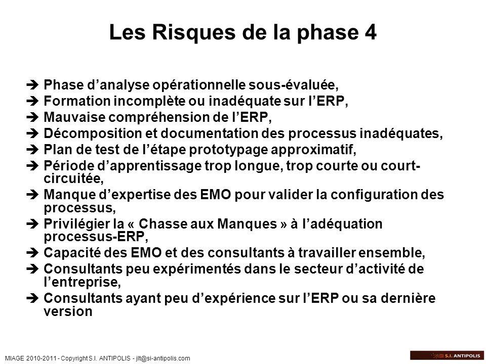 MIAGE 2010-2011 - Copyright S.I. ANTIPOLIS - jlt@si-antipolis.com Les Risques de la phase 4 Phase danalyse opérationnelle sous-évaluée, Formation inco