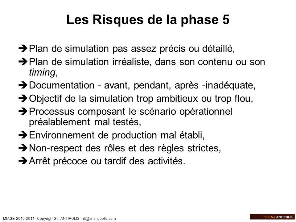 MIAGE 2010-2011 - Copyright S.I. ANTIPOLIS - jlt@si-antipolis.com Les Risques de la phase 5 Plan de simulation pas assez précis ou détaillé, Plan de s