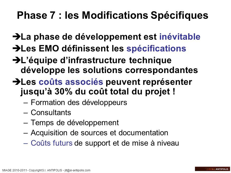 MIAGE 2010-2011 - Copyright S.I. ANTIPOLIS - jlt@si-antipolis.com Phase 7 : les Modifications Spécifiques La phase de développement est inévitable Les