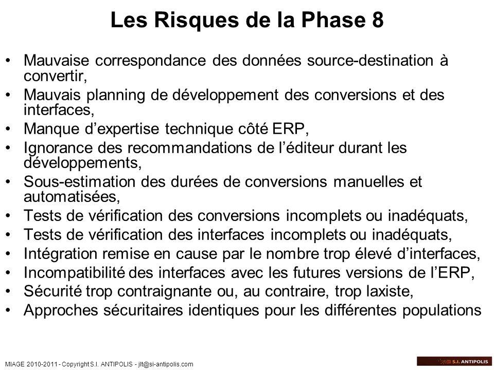 MIAGE 2010-2011 - Copyright S.I. ANTIPOLIS - jlt@si-antipolis.com Les Risques de la Phase 8 Mauvaise correspondance des données source-destination à c