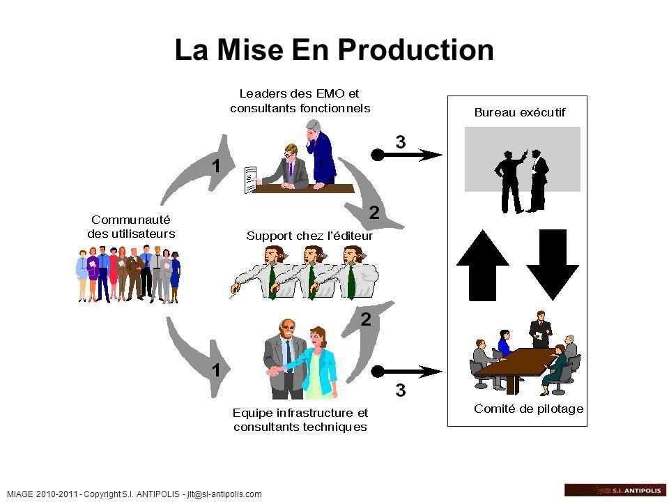 MIAGE 2010-2011 - Copyright S.I. ANTIPOLIS - jlt@si-antipolis.com La Mise En Production