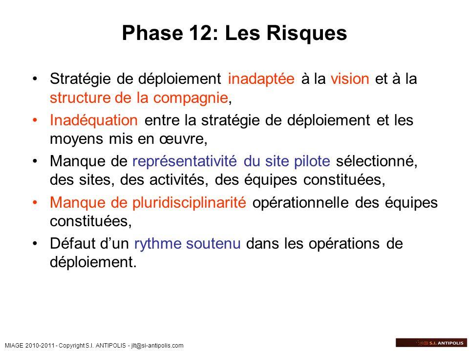MIAGE 2010-2011 - Copyright S.I. ANTIPOLIS - jlt@si-antipolis.com Phase 12: Les Risques Stratégie de déploiement inadaptée à la vision et à la structu