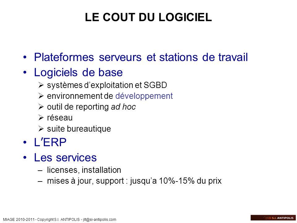 MIAGE 2010-2011 - Copyright S.I. ANTIPOLIS - jlt@si-antipolis.com LE COUT DU LOGICIEL Plateformes serveurs et stations de travail Logiciels de base sy