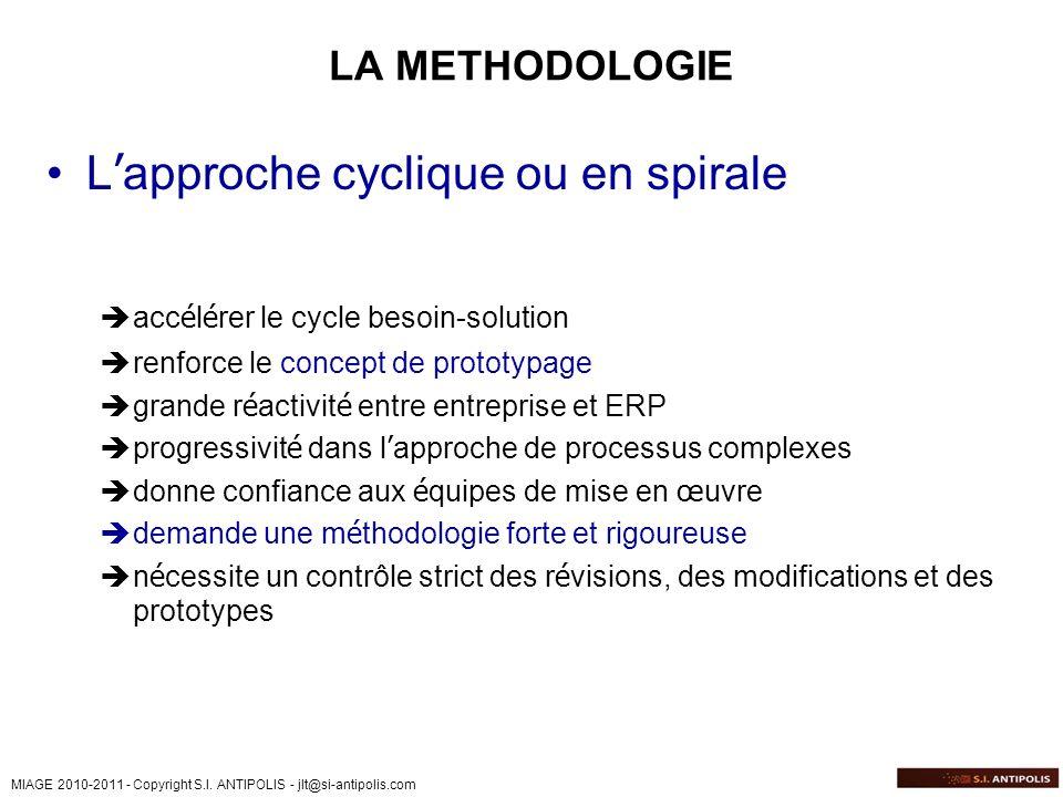 MIAGE 2010-2011 - Copyright S.I. ANTIPOLIS - jlt@si-antipolis.com LA METHODOLOGIE L approche cyclique ou en spirale acc é l é rer le cycle besoin-solu
