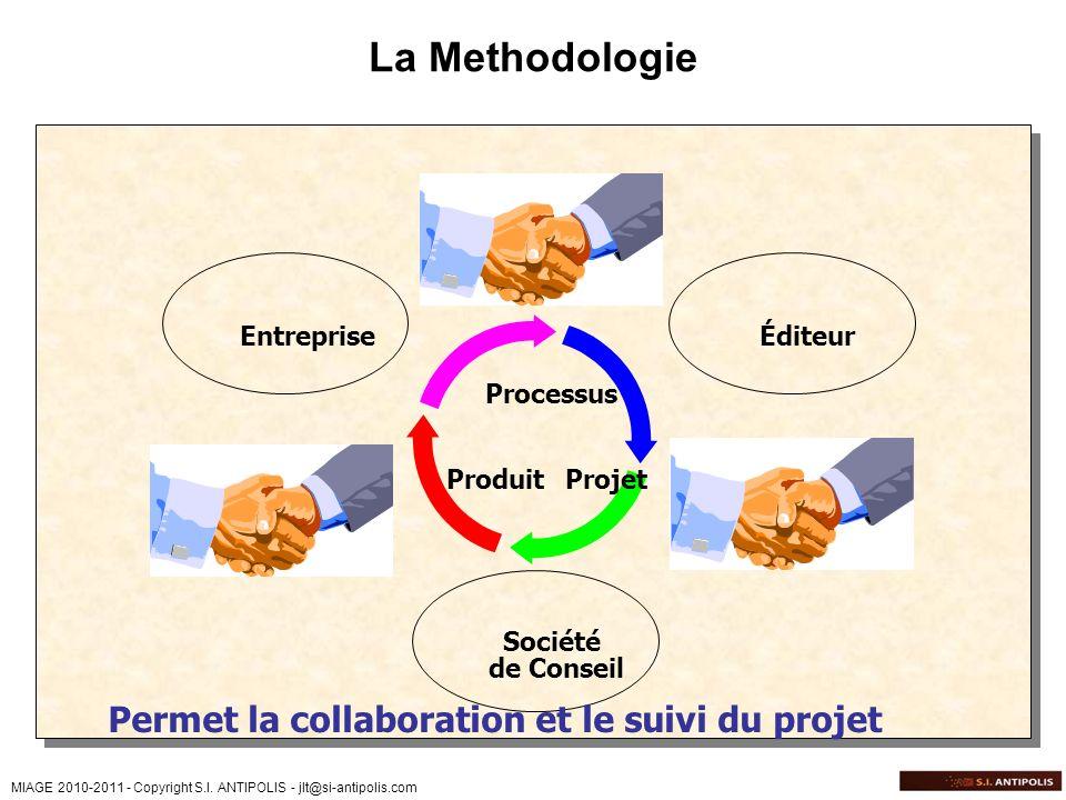 MIAGE 2010-2011 - Copyright S.I. ANTIPOLIS - jlt@si-antipolis.com La Methodologie EntrepriseÉditeur Société de Conseil Processus ProjetProduit Permet
