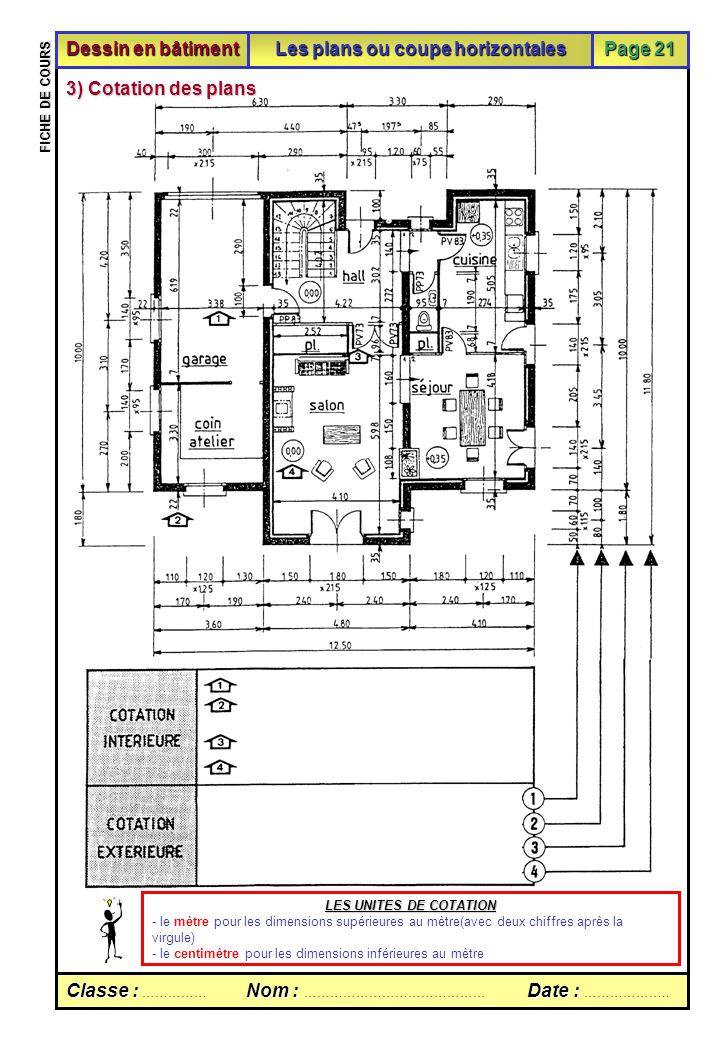 Classe :Nom :Date : Classe : …………… Nom : …………………………………… Date : ……………….. FICHE DE COURS Fiche de cours sur les coupes horizontales Dessin en bâtiment L