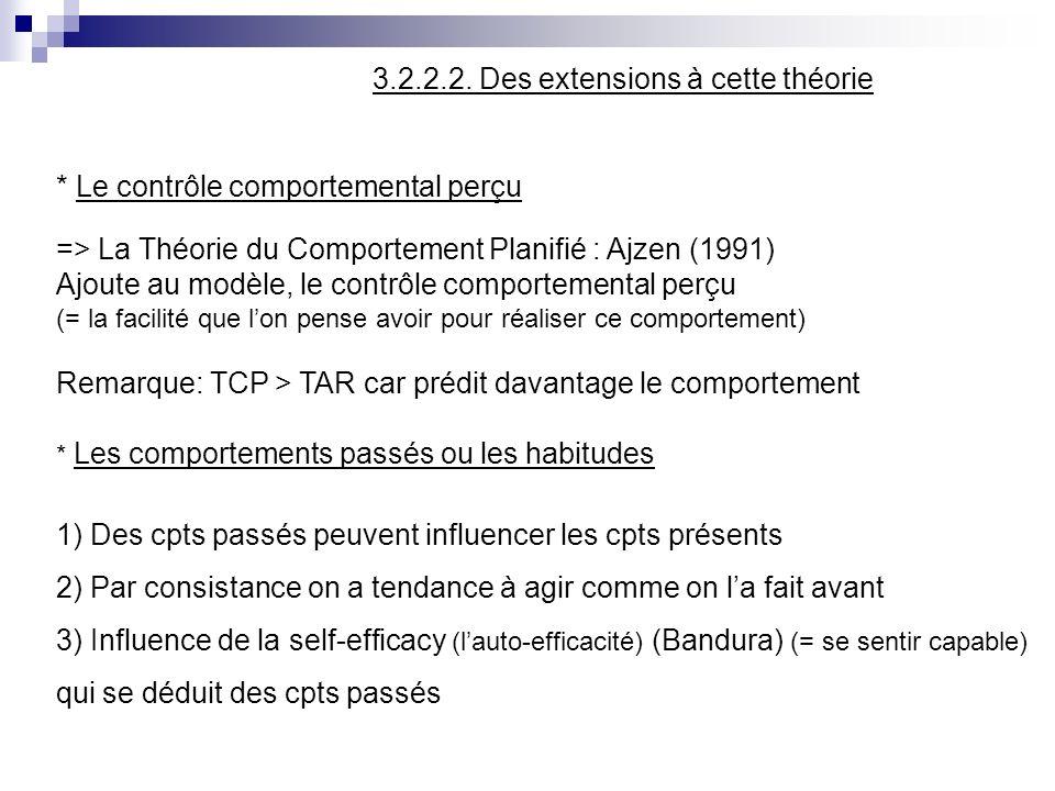 3.2.2.2. Des extensions à cette théorie * Le contrôle comportemental perçu => La Théorie du Comportement Planifié : Ajzen (1991) Ajoute au modèle, le