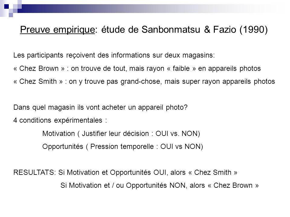 Preuve empirique: étude de Sanbonmatsu & Fazio (1990) Les participants reçoivent des informations sur deux magasins: « Chez Brown » : on trouve de tou