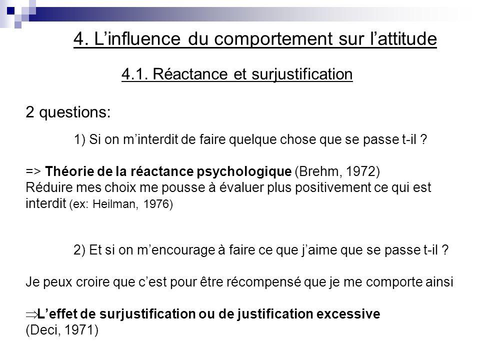 4. Linfluence du comportement sur lattitude 4.1. Réactance et surjustification 2 questions: 1) Si on minterdit de faire quelque chose que se passe t-i