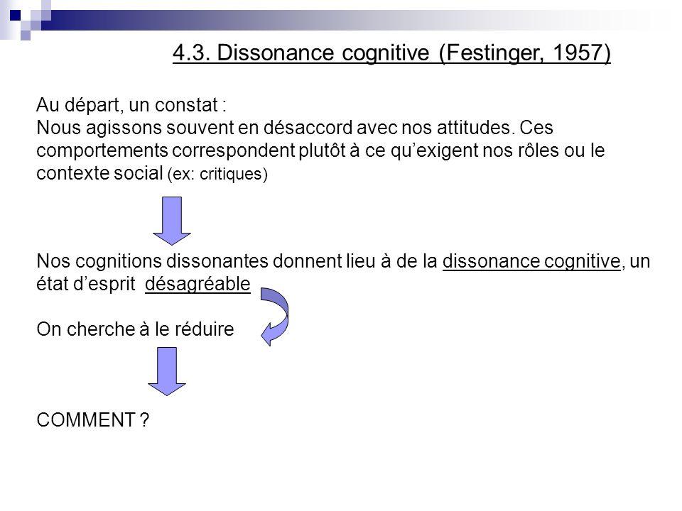 4.3. Dissonance cognitive (Festinger, 1957) Au départ, un constat : Nous agissons souvent en désaccord avec nos attitudes. Ces comportements correspon