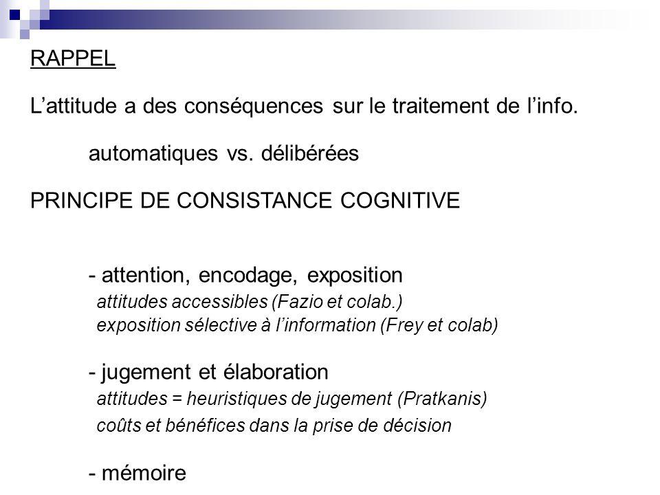 4.Linfluence du comportement sur lattitude 4.1.