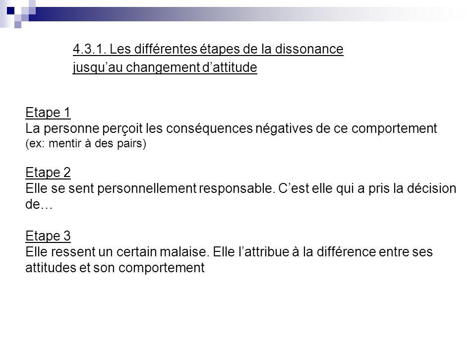 4.3.1. Les différentes étapes de la dissonance jusquau changement dattitude Etape 1 La personne perçoit les conséquences négatives de ce comportement