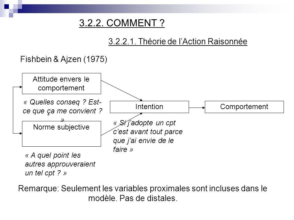3.2.2. COMMENT ? 3.2.2.1. Théorie de lAction Raisonnée Fishbein & Ajzen (1975) Attitude envers le comportement Norme subjective IntentionComportement