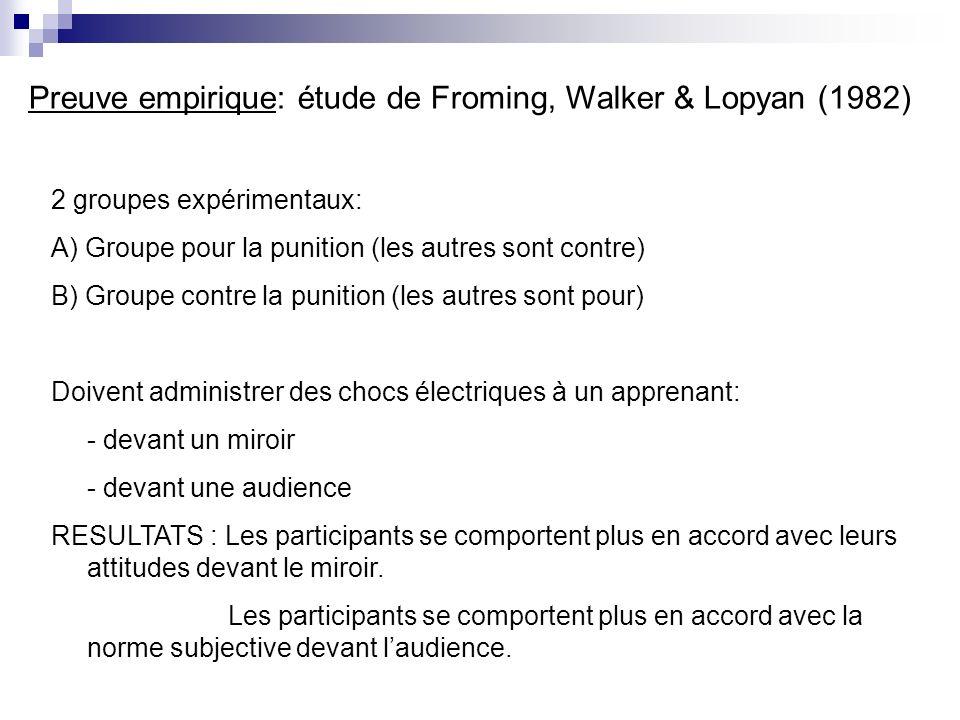 Preuve empirique: étude de Froming, Walker & Lopyan (1982) 2 groupes expérimentaux: A) Groupe pour la punition (les autres sont contre) B) Groupe cont