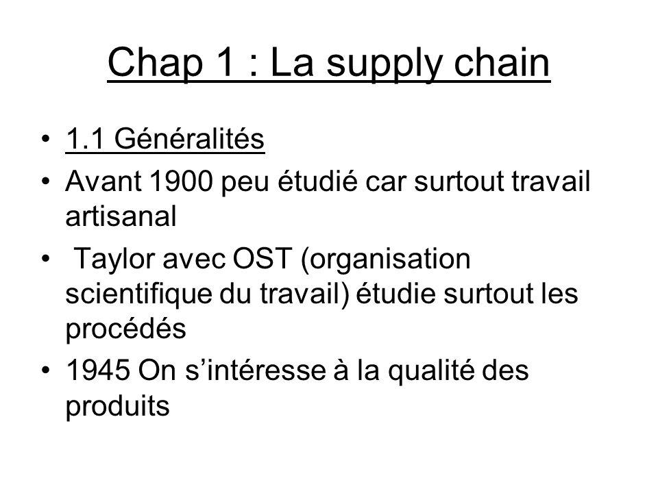 Chap 1 : La supply chain 1.1 Généralités Avant 1900 peu étudié car surtout travail artisanal Taylor avec OST (organisation scientifique du travail) ét