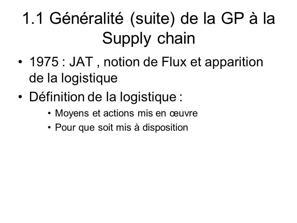 1.1 Généralité (suite) de la GP à la Supply chain 1975 : JAT, notion de Flux et apparition de la logistique Définition de la logistique : Moyens et ac
