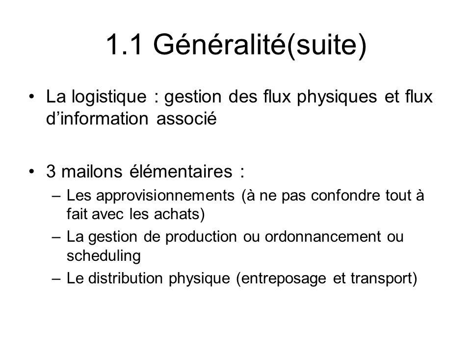 1.1 Généralité(suite) La logistique : gestion des flux physiques et flux dinformation associé 3 mailons élémentaires : –Les approvisionnements (à ne p