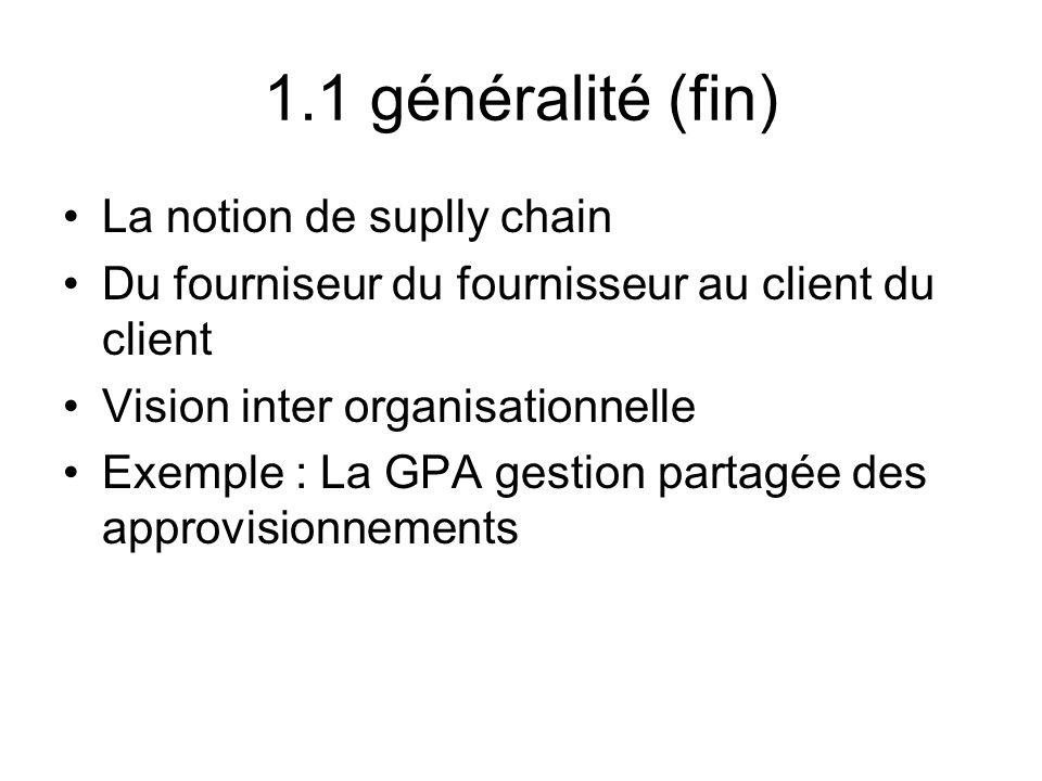 1.1 généralité (fin) La notion de suplly chain Du fourniseur du fournisseur au client du client Vision inter organisationnelle Exemple : La GPA gestio