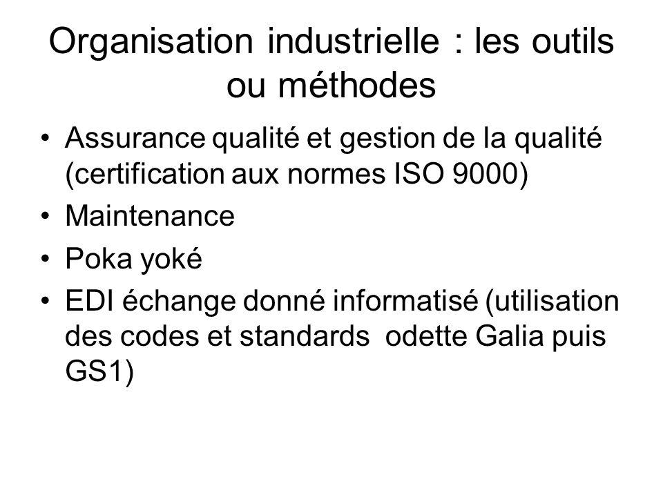 Organisation industrielle : les outils ou méthodes Assurance qualité et gestion de la qualité (certification aux normes ISO 9000) Maintenance Poka yok