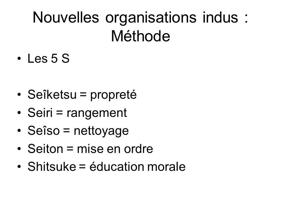 Nouvelles organisations indus : Méthode Les 5 S Seîketsu = propreté Seiri = rangement Seîso = nettoyage Seiton = mise en ordre Shitsuke = éducation mo