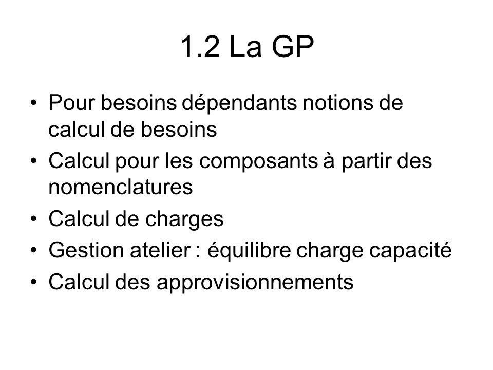 1.2 La GP Pour besoins dépendants notions de calcul de besoins Calcul pour les composants à partir des nomenclatures Calcul de charges Gestion atelier