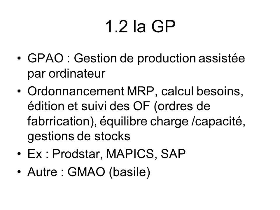 1.2 la GP GPAO : Gestion de production assistée par ordinateur Ordonnancement MRP, calcul besoins, édition et suivi des OF (ordres de fabrrication), é