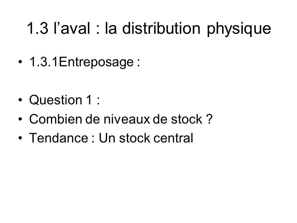 1.3 laval : la distribution physique 1.3.1Entreposage : Question 1 : Combien de niveaux de stock ? Tendance : Un stock central