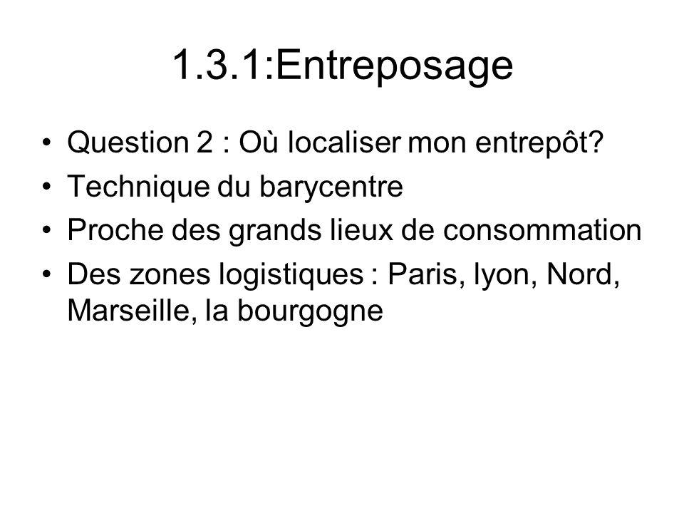 1.3.1:Entreposage Question 2 : Où localiser mon entrepôt? Technique du barycentre Proche des grands lieux de consommation Des zones logistiques : Pari