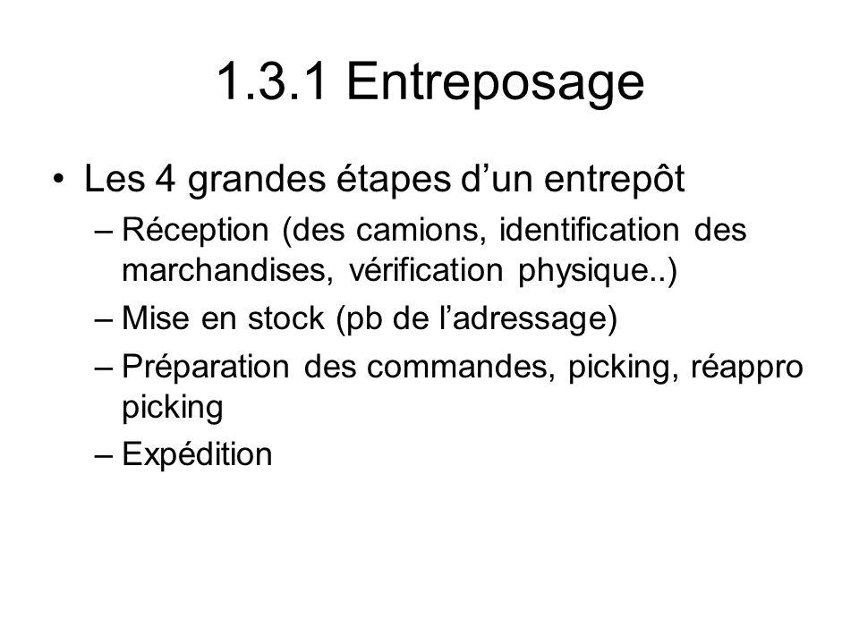 1.3.1 Entreposage Les 4 grandes étapes dun entrepôt –Réception (des camions, identification des marchandises, vérification physique..) –Mise en stock