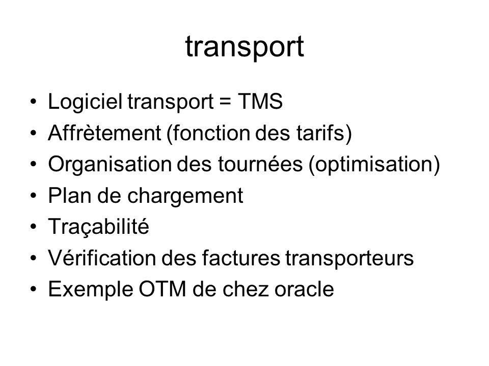 transport Logiciel transport = TMS Affrètement (fonction des tarifs) Organisation des tournées (optimisation) Plan de chargement Traçabilité Vérificat