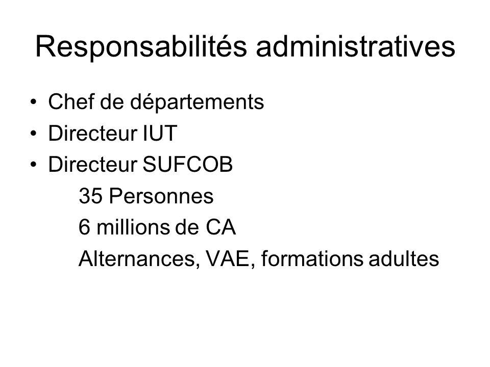 Responsabilités administratives Chef de départements Directeur IUT Directeur SUFCOB 35 Personnes 6 millions de CA Alternances, VAE, formations adultes