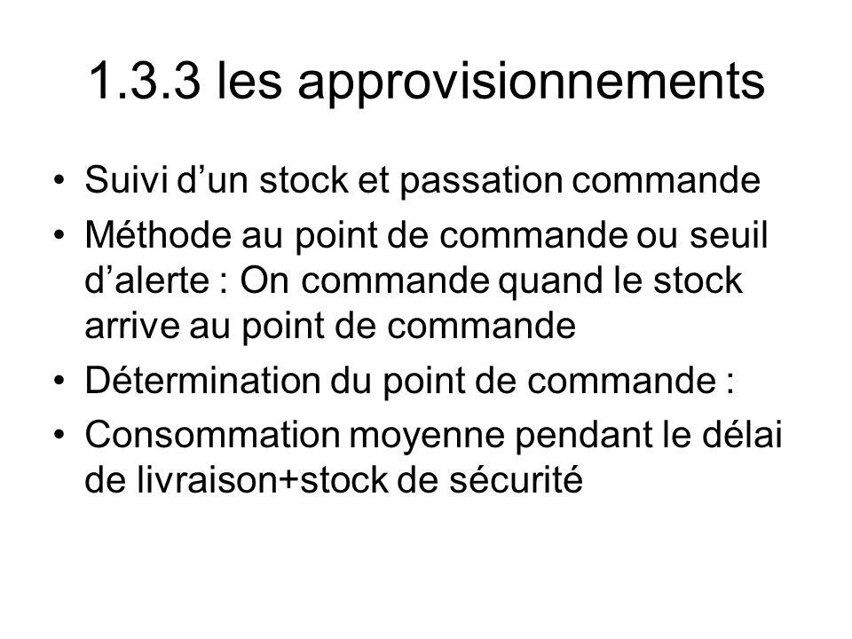 1.3.3 les approvisionnements Suivi dun stock et passation commande Méthode au point de commande ou seuil dalerte : On commande quand le stock arrive a
