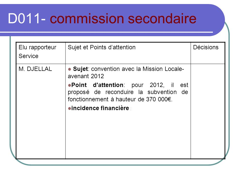 D011- commission secondaire Elu rapporteur Service Sujet et Points dattentionDécisions M.