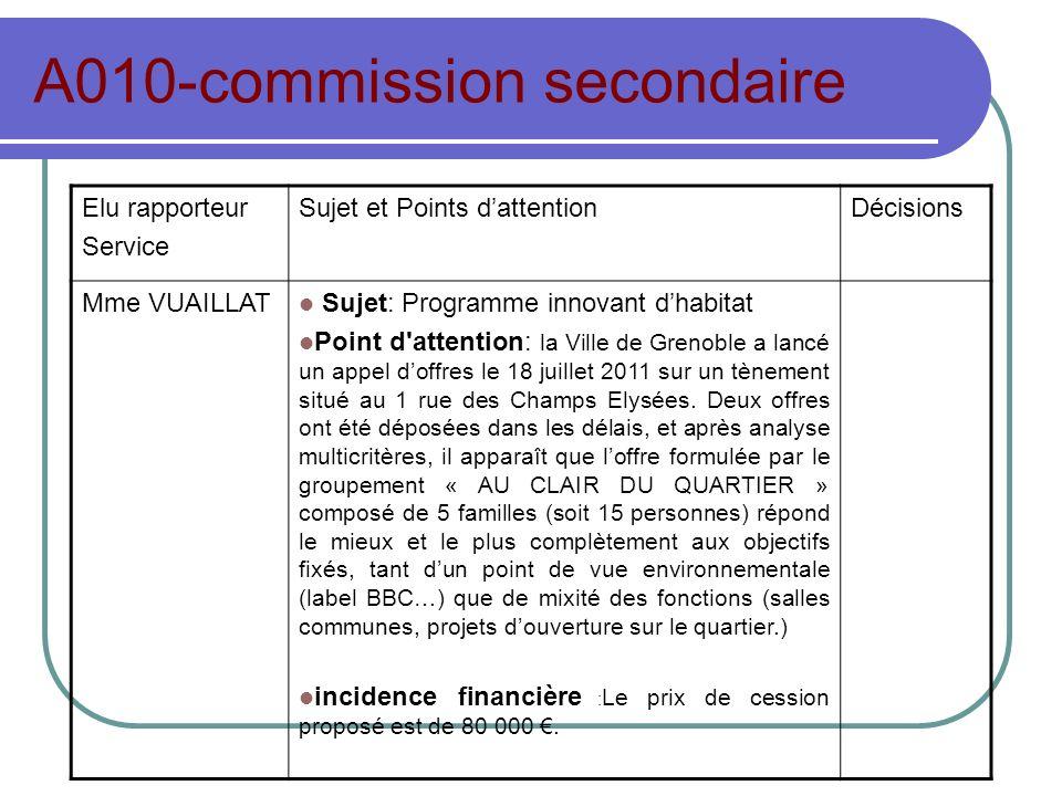 A010-commission secondaire Elu rapporteur Service Sujet et Points dattentionDécisions Mme VUAILLAT Sujet: Programme innovant dhabitat Point d'attentio