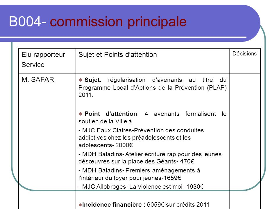 B004- commission principale Elu rapporteur Service Sujet et Points dattention Décisions M.