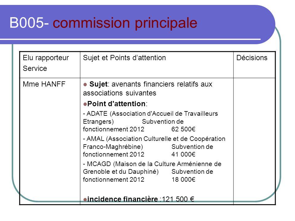 B005- commission principale Elu rapporteur Service Sujet et Points dattentionDécisions Mme HANFF Sujet: avenants financiers relatifs aux associations