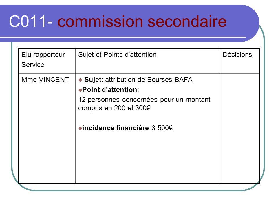 C011- commission secondaire Elu rapporteur Service Sujet et Points dattentionDécisions Mme VINCENT Sujet: attribution de Bourses BAFA Point d'attentio