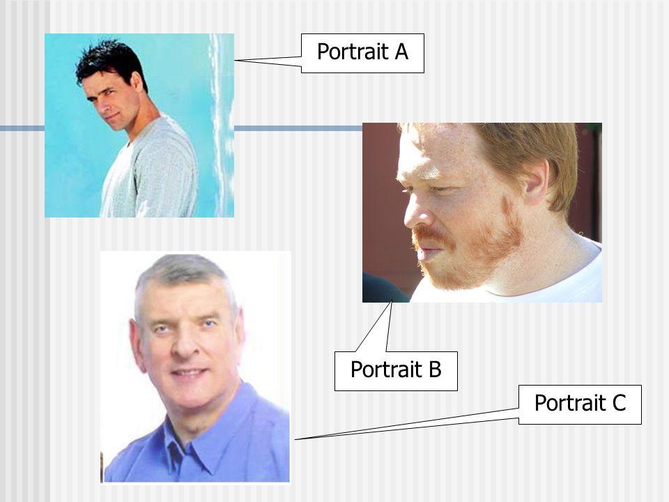 Portrait A Portrait B Portrait C