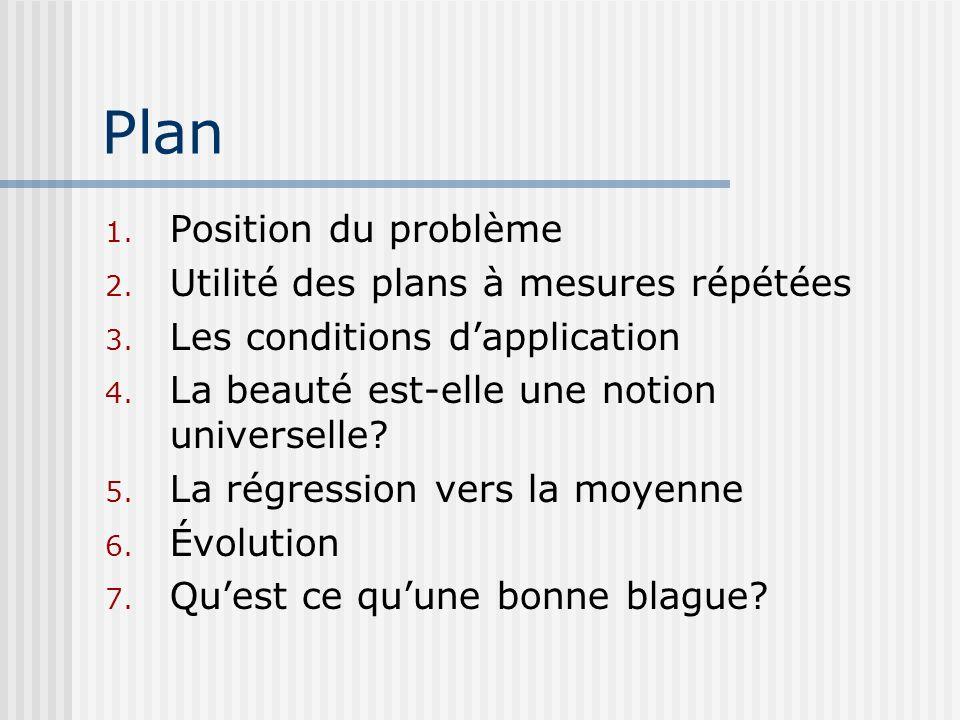 Plan 1. Position du problème 2. Utilité des plans à mesures répétées 3. Les conditions dapplication 4. La beauté est-elle une notion universelle? 5. L