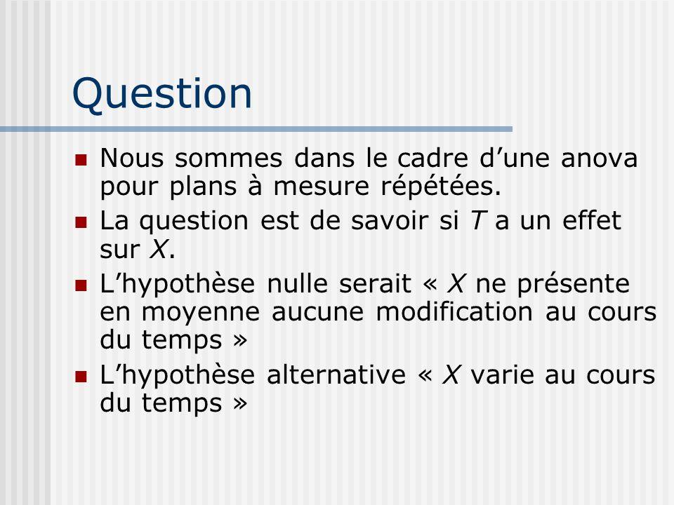 Question Nous sommes dans le cadre dune anova pour plans à mesure répétées. La question est de savoir si T a un effet sur X. Lhypothèse nulle serait «