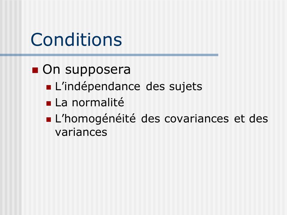 Conditions On supposera Lindépendance des sujets La normalité Lhomogénéité des covariances et des variances