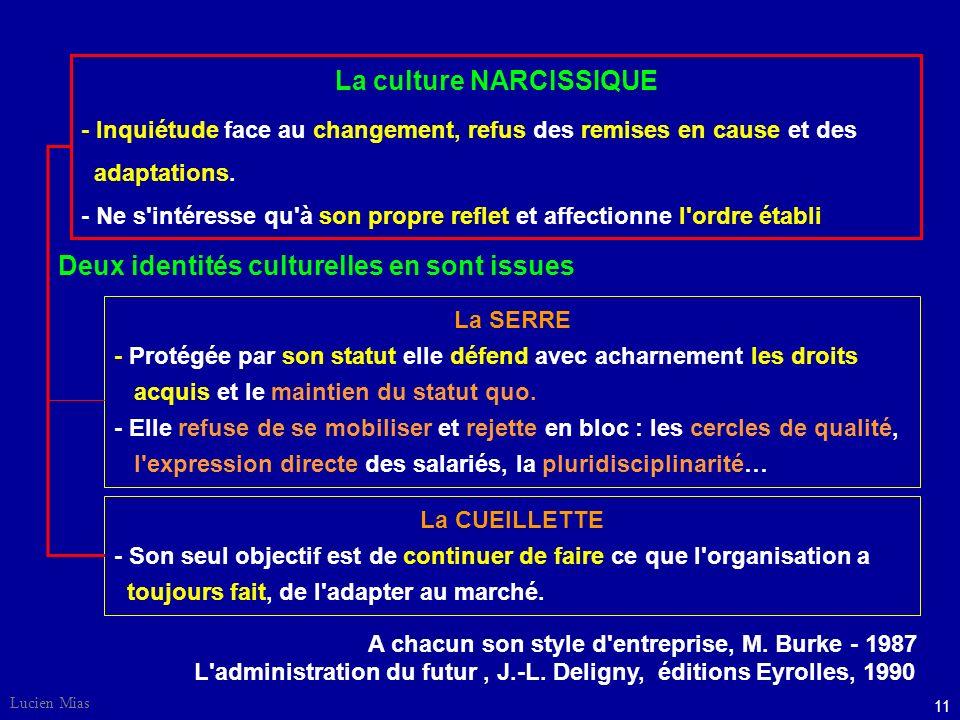 10 Lucien Mias 2 - À chacun sa culture A chacun son style d'entreprise, M. Burke - 1987 4 grands systèmes de culture et 8 familles d'identité culturel