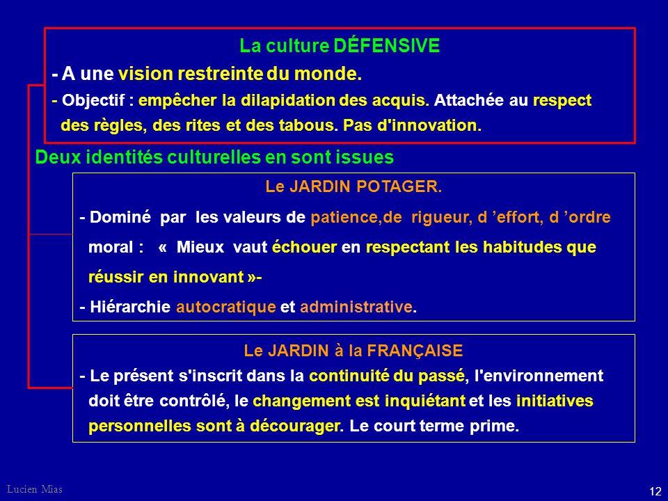 11 Lucien Mias A chacun son style d'entreprise, M. Burke - 1987 La SERRE - Protégée par son statut elle défend avec acharnement les droits acquis et l