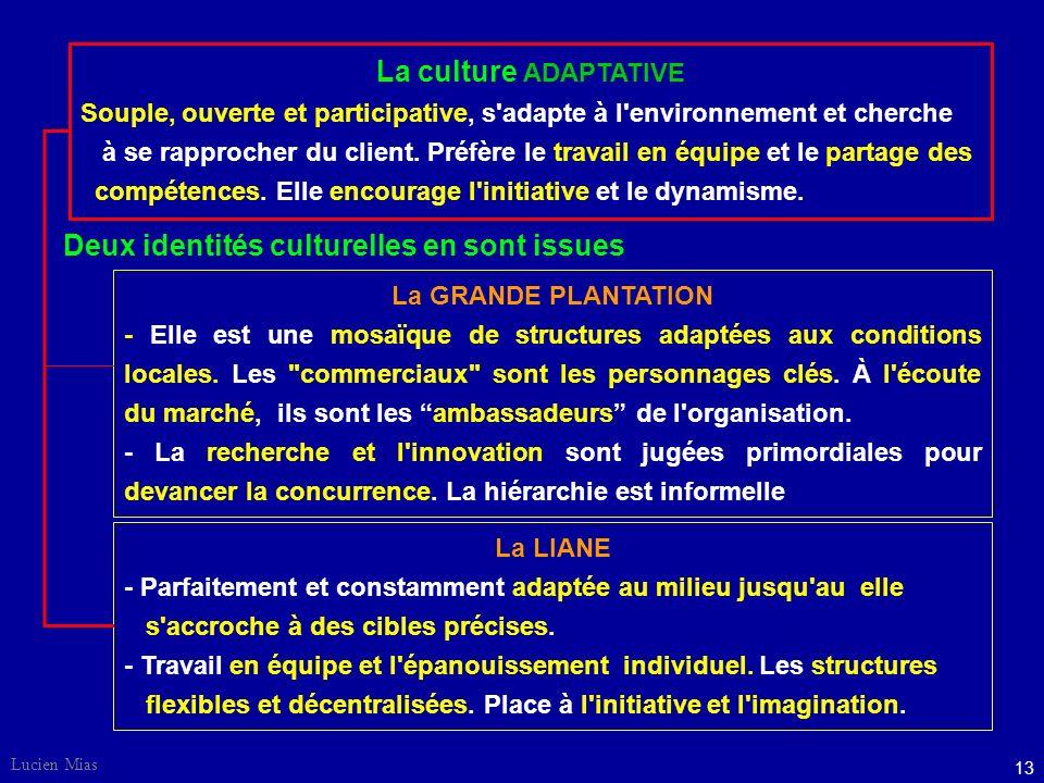 12 Lucien Mias La culture DÉFENSIVE - A une vision restreinte du monde. - Objectif : empêcher la dilapidation des acquis. Attachée au respect des règl