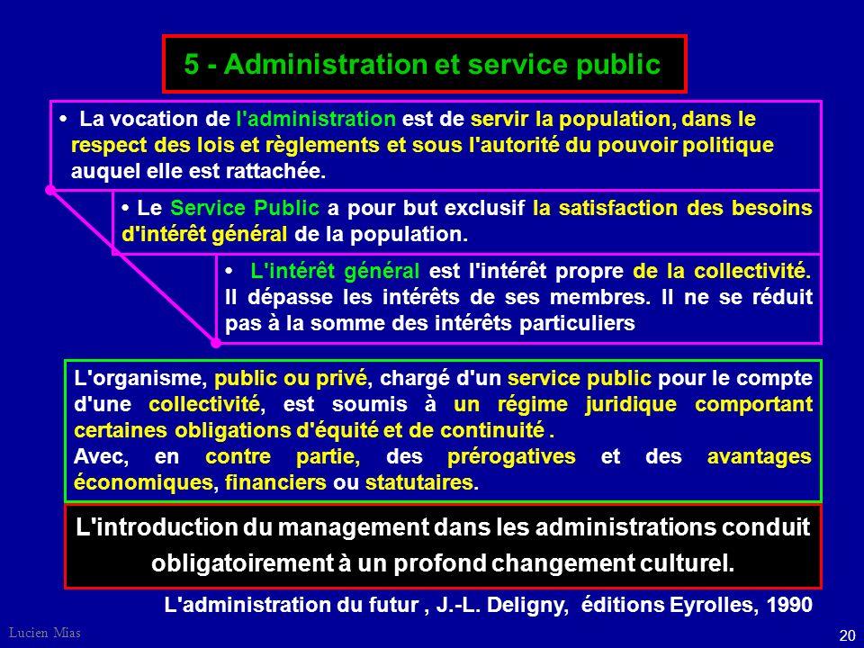 19 Lucien Mias 4 - Les différents types d administration Les administrations prestataires. Prêtent leur concours à d'autres administrations ou collect