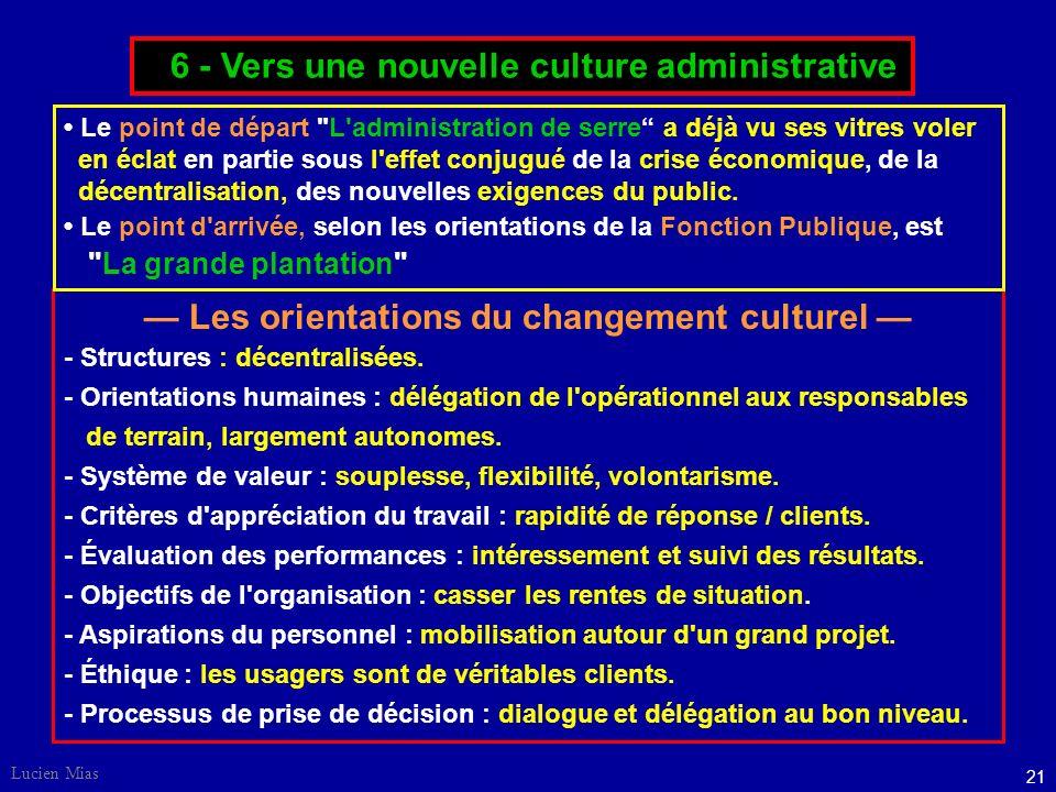 20 Lucien Mias 5 - Administration et service public Le Service Public a pour but exclusif la satisfaction des besoins d'intérêt général de la populati