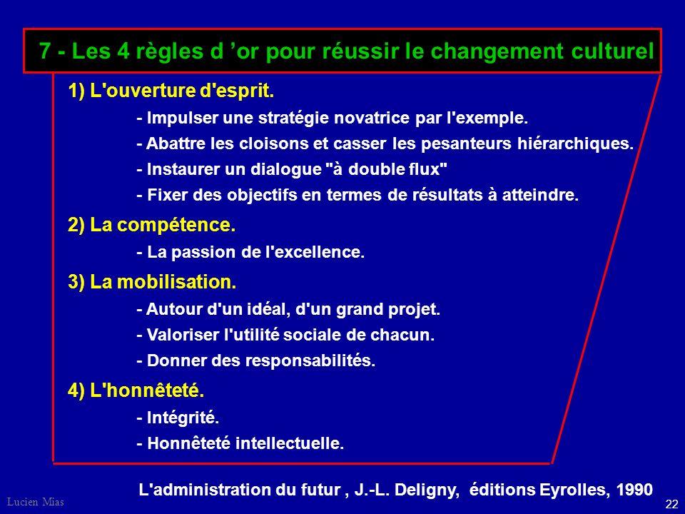 21 Lucien Mias Les orientations du changement culturel - Structures : décentralisées. - Orientations humaines : délégation de l'opérationnel aux respo