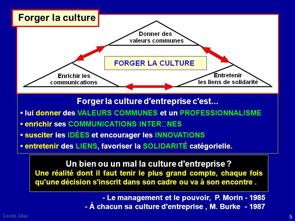 4 Lucien Mias les valeurs cachées, « non dites » sont souvent d'une importance primordiale par rapport aux valeurs affichées. DITS NON DITS Pratiques